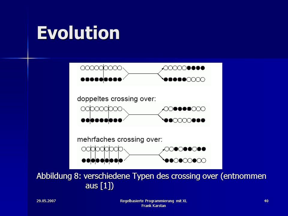 29.05.2007Regelbasierte Programmierung mit XL Frank Karstan 40 Evolution Abbildung 8: verschiedene Typen des crossing over (entnommen aus [1])