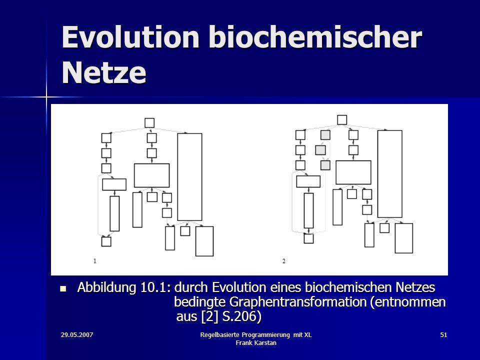 29.05.2007Regelbasierte Programmierung mit XL Frank Karstan 51 Evolution biochemischer Netze Abbildung 10.1: durch Evolution eines biochemischen Netzes bedingte Graphentransformation (entnommen aus [2] S.206) Abbildung 10.1: durch Evolution eines biochemischen Netzes bedingte Graphentransformation (entnommen aus [2] S.206)