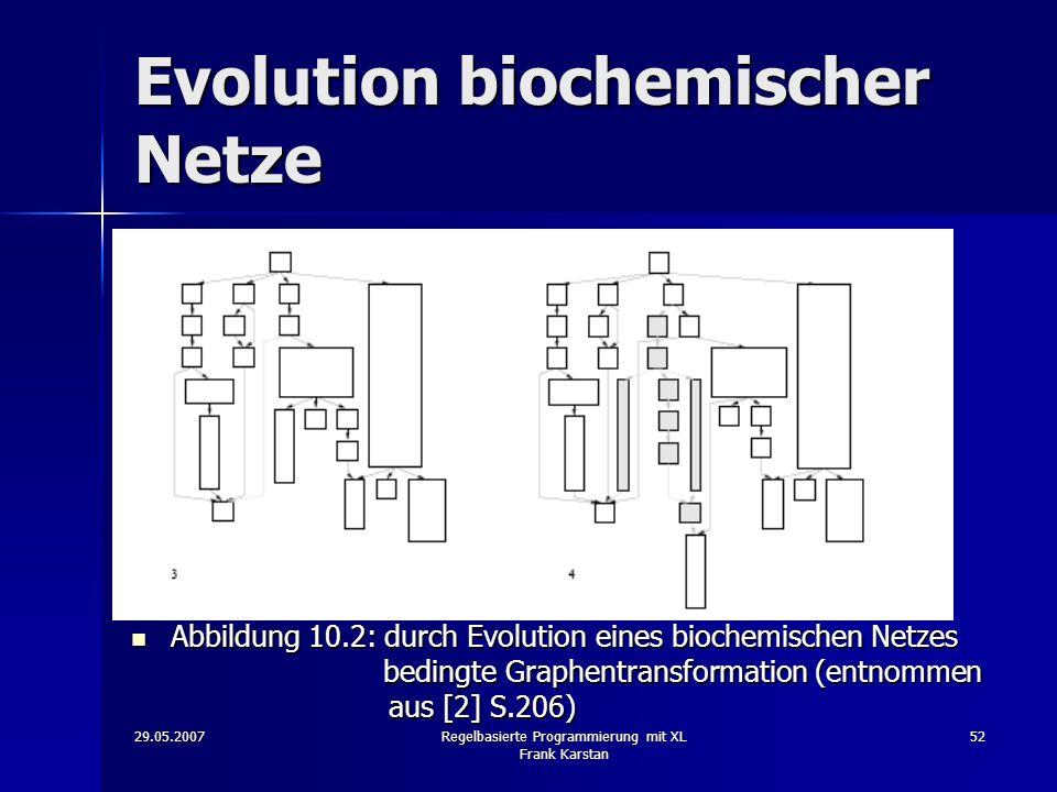 29.05.2007Regelbasierte Programmierung mit XL Frank Karstan 52 Evolution biochemischer Netze Abbildung 10.2: durch Evolution eines biochemischen Netzes bedingte Graphentransformation (entnommen aus [2] S.206) Abbildung 10.2: durch Evolution eines biochemischen Netzes bedingte Graphentransformation (entnommen aus [2] S.206)