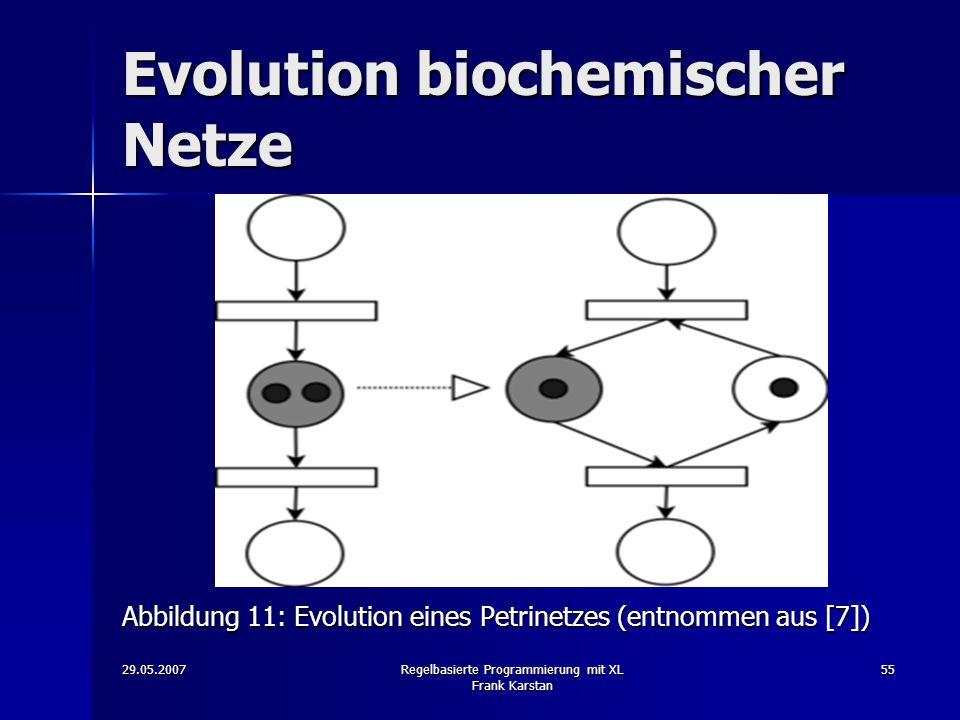29.05.2007Regelbasierte Programmierung mit XL Frank Karstan 55 Evolution biochemischer Netze Abbildung 11: Evolution eines Petrinetzes (entnommen aus [7])
