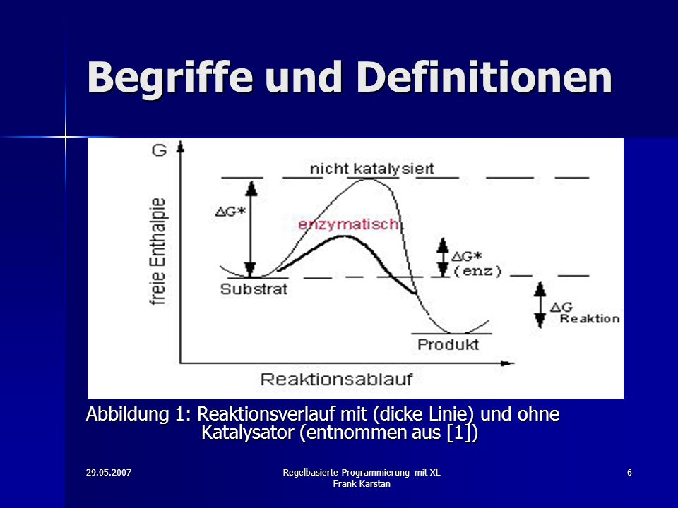 29.05.2007Regelbasierte Programmierung mit XL Frank Karstan 6 Begriffe und Definitionen Abbildung 1: Reaktionsverlauf mit (dicke Linie) und ohne Katalysator (entnommen aus [1])