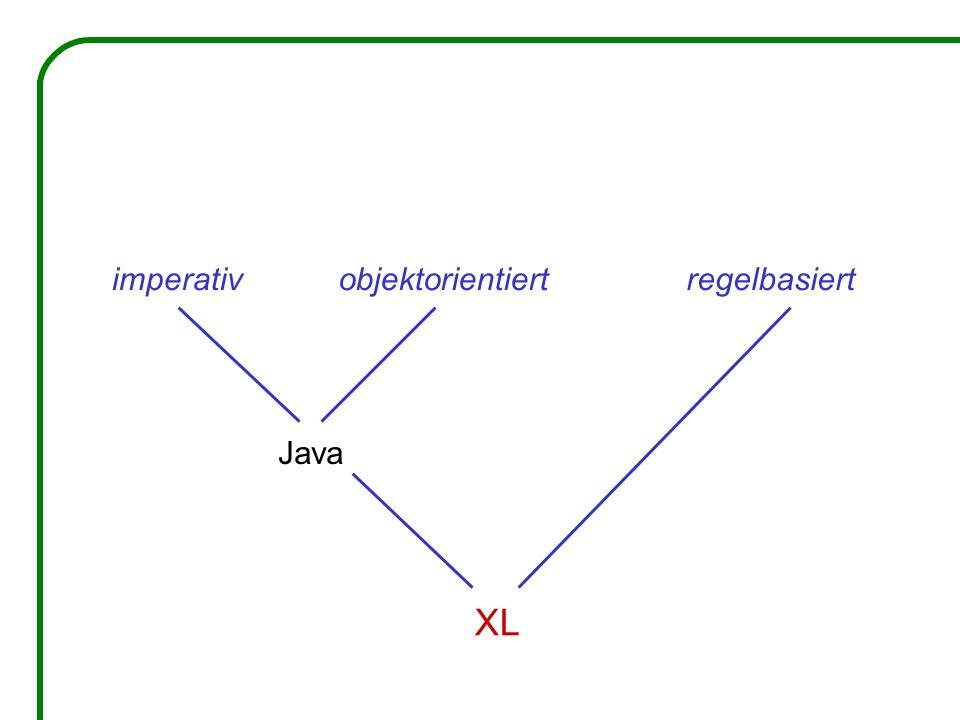 Eigenschaften der Sprache XL: Knoten der Graphen sind Java-Objekte, auch Geometrie-Objekte Regeln in Blöcken [...] organisierbar, Steuerung der Anwendung durch Kontrollstrukturen parallele Regelanwendung parallele Ausführung von Zuweisungen möglich