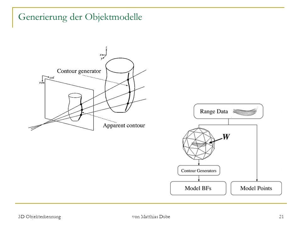 3D Objekterkennung von Matthias Dube 21 Generierung der Objektmodelle