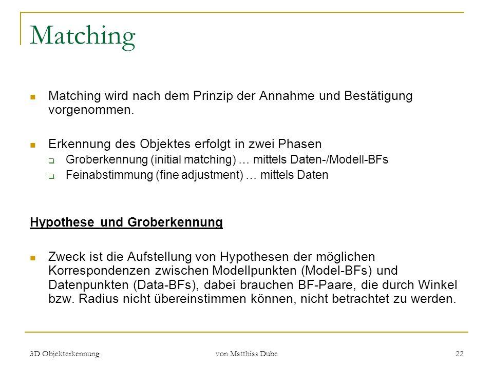3D Objekterkennung von Matthias Dube 22 Matching Matching wird nach dem Prinzip der Annahme und Bestätigung vorgenommen. Erkennung des Objektes erfolg