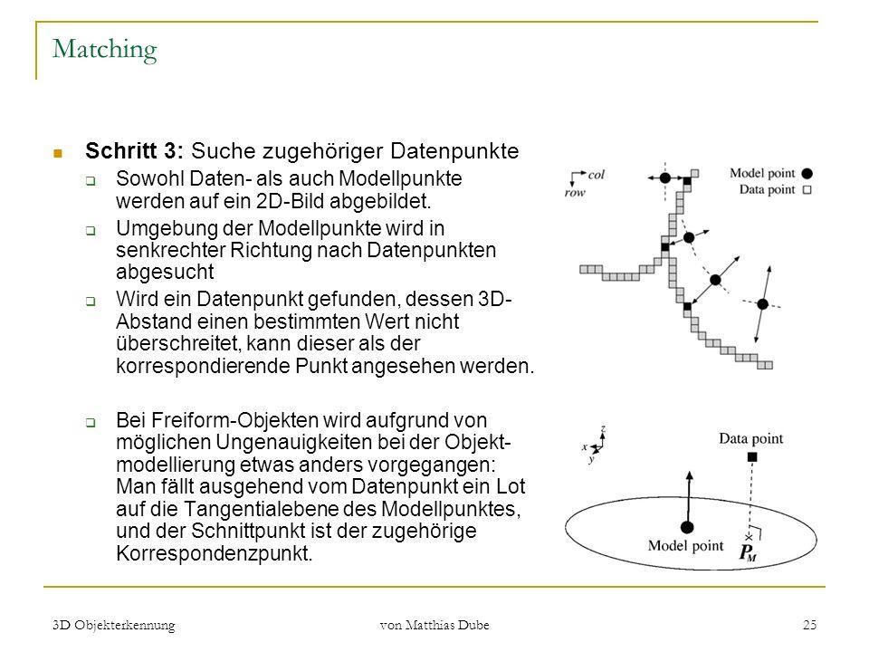 3D Objekterkennung von Matthias Dube 25 Matching Schritt 3: Suche zugehöriger Datenpunkte Sowohl Daten- als auch Modellpunkte werden auf ein 2D-Bild a