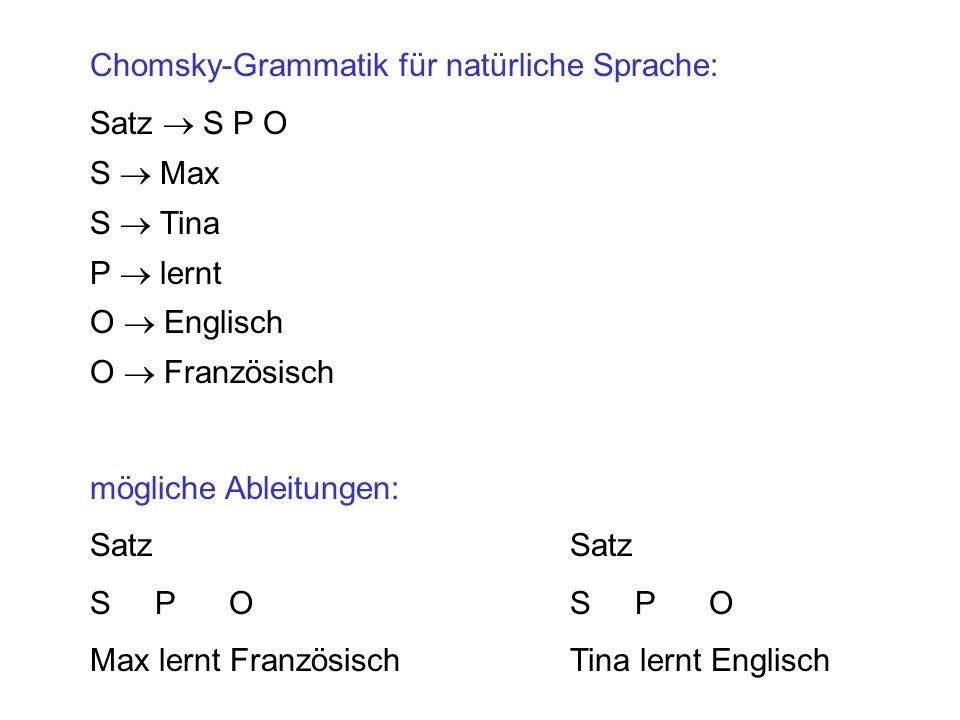 Chomsky-Grammatik für natürliche Sprache: Satz S P O S Max S Tina P lernt O Englisch O Französisch mögliche Ableitungen:SatzS P O Max lernt Französisc