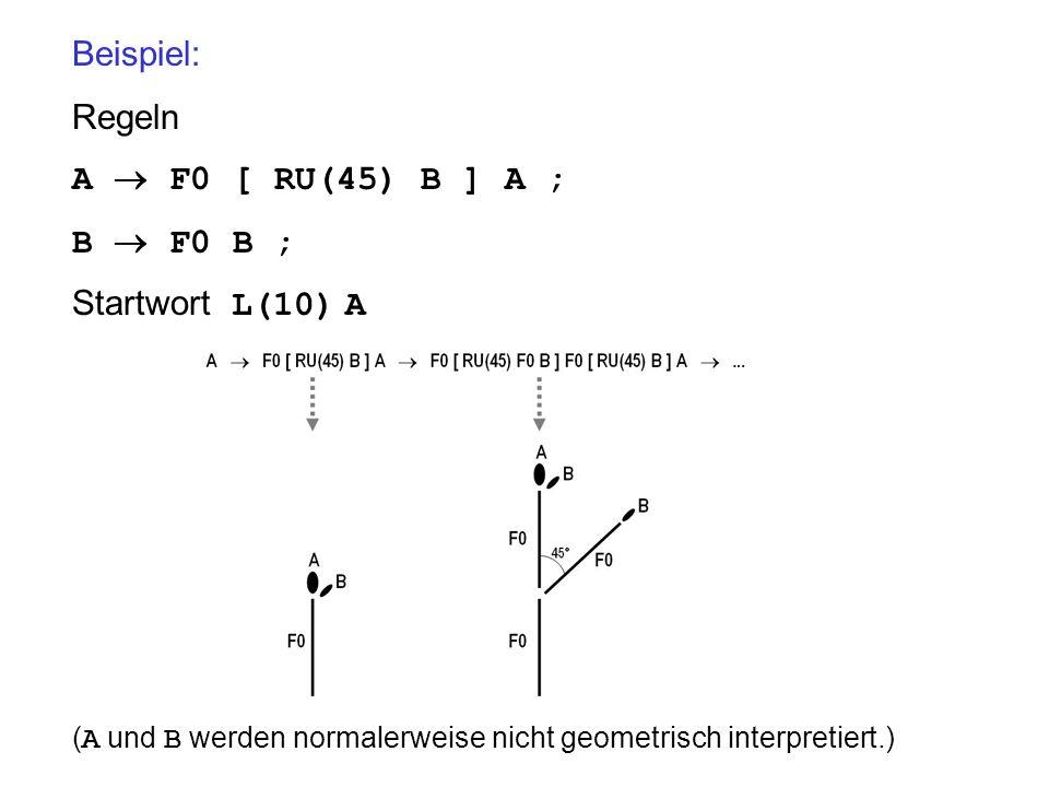 Beispiel: Regeln A F0 [ RU(45) B ] A ; B F0 B ; Startwort L(10) A ( A und B werden normalerweise nicht geometrisch interpretiert.)