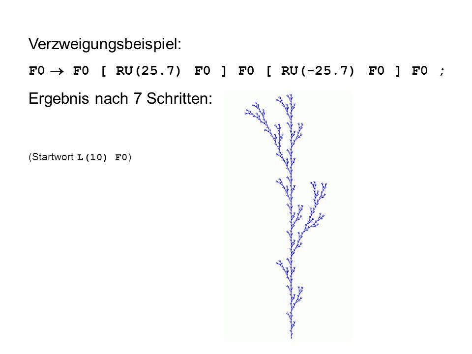 Verzweigungsbeispiel: F0 F0 [ RU(25.7) F0 ] F0 [ RU(-25.7) F0 ] F0 ; Ergebnis nach 7 Schritten: (Startwort L(10) F0 )