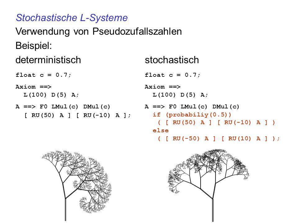 Stochastische L-Systeme Verwendung von Pseudozufallszahlen Beispiel: deterministisch stochastisch float c = 0.7; Axiom ==> L(100) D(5) A; A ==> F0 LMu