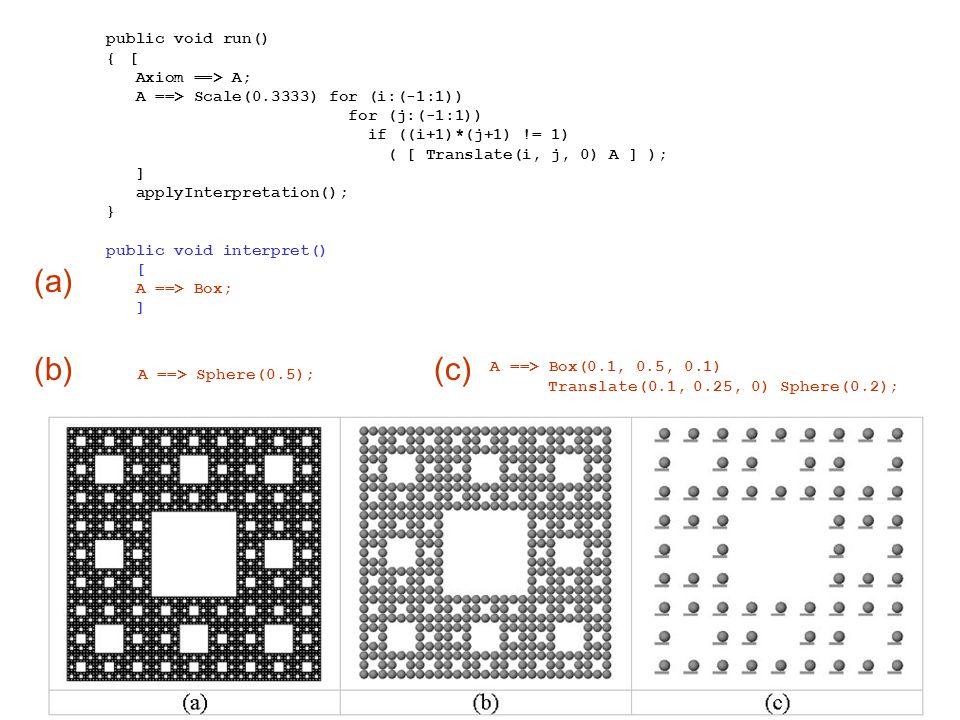 public void run() { [ Axiom ==> A; A ==> Scale(0.3333) for (i:(-1:1)) for (j:(-1:1)) if ((i+1)*(j+1) != 1) ( [ Translate(i, j, 0) A ] ); ] applyInterp