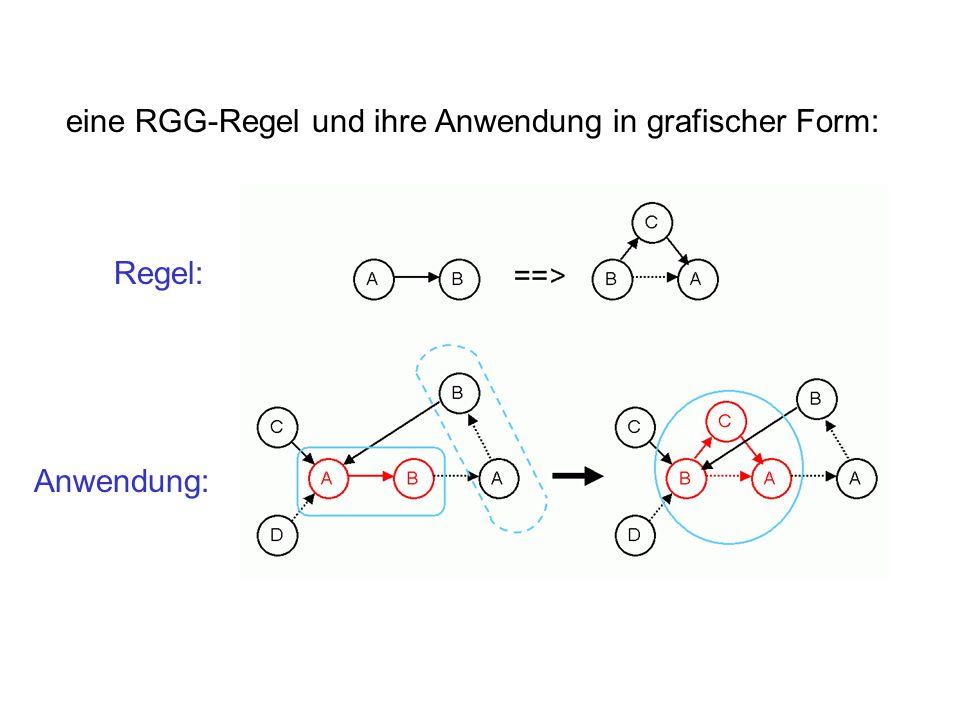 eine RGG-Regel und ihre Anwendung in grafischer Form: Regel: Anwendung:
