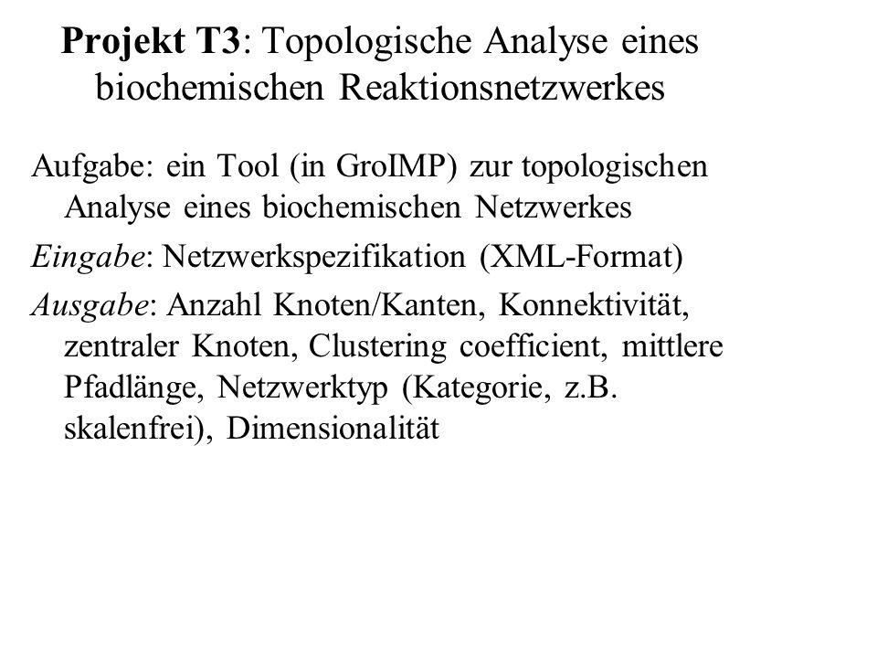 Projekt T3: Topologische Analyse eines biochemischen Reaktionsnetzwerkes Aufgabe: ein Tool (in GroIMP) zur topologischen Analyse eines biochemischen Netzwerkes Eingabe: Netzwerkspezifikation (XML-Format) Ausgabe: Anzahl Knoten/Kanten, Konnektivität, zentraler Knoten, Clustering coefficient, mittlere Pfadlänge, Netzwerktyp (Kategorie, z.B.