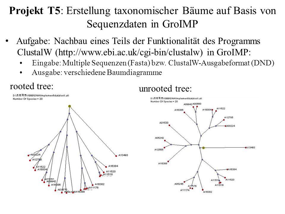 Projekt T5: Erstellung taxonomischer Bäume auf Basis von Sequenzdaten in GroIMP Aufgabe: Nachbau eines Teils der Funktionalität des Programms ClustalW (http://www.ebi.ac.uk/cgi-bin/clustalw) in GroIMP: Eingabe: Multiple Sequenzen (Fasta) bzw.