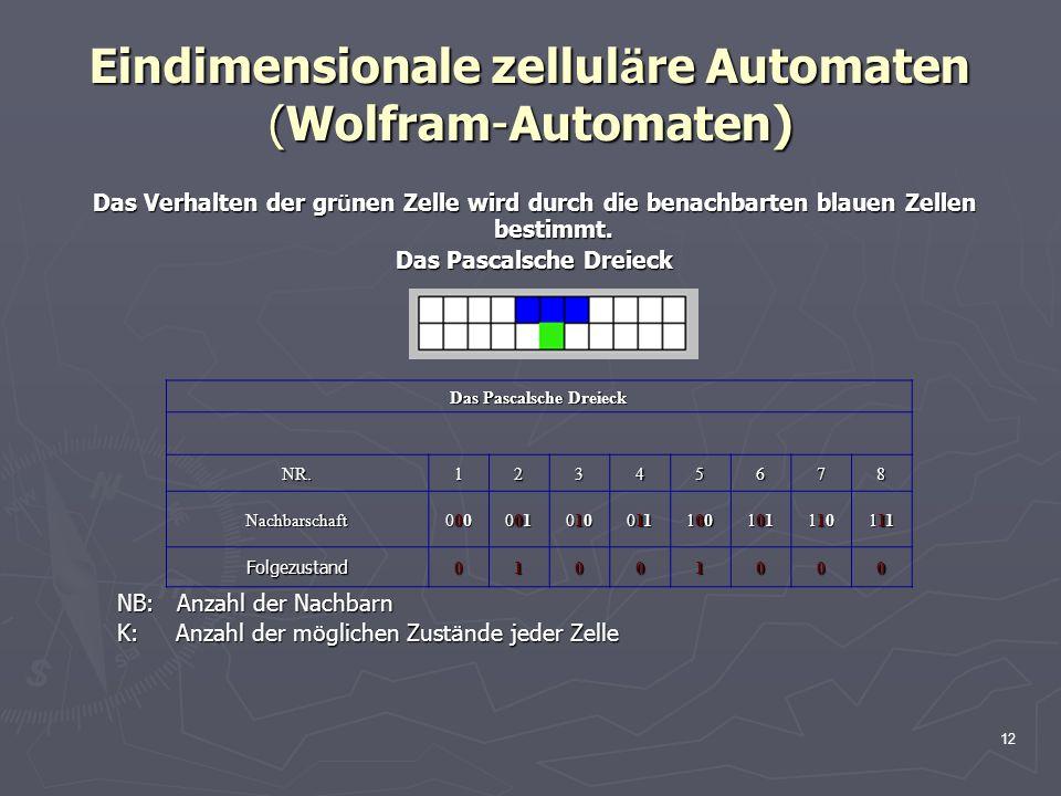 12 Eindimensionale zellul ä re Automaten (Wolfram-Automaten) Das Verhalten der gr ü nen Zelle wird durch die benachbarten blauen Zellen bestimmt. Das