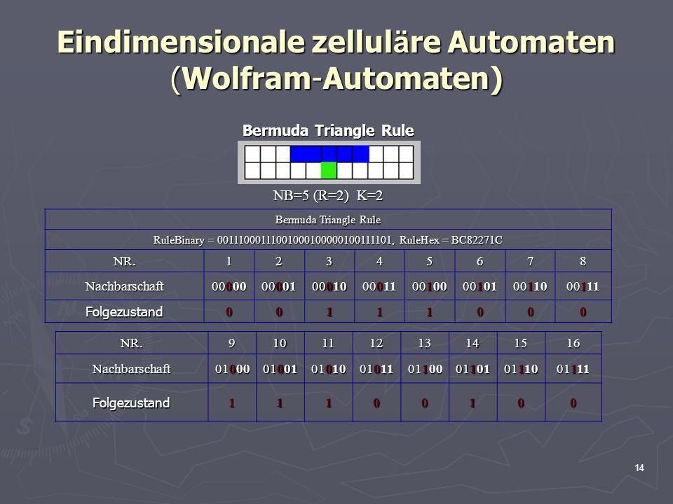 14 Eindimensionale zellul ä re Automaten (Wolfram-Automaten) Bermuda Triangle Rule NB=5 (R=2) K=2 Bermuda Triangle Rule RuleBinary = 00111000111001000