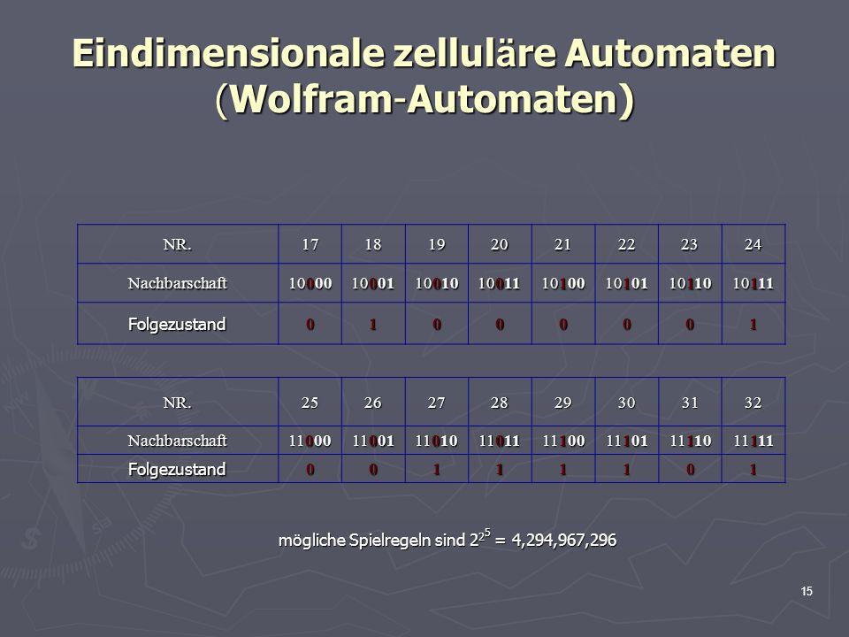 15 Eindimensionale zellul ä re Automaten (Wolfram-Automaten) m ö gliche Spielregeln sind 2 2 5 = 4,294,967,296 m ö gliche Spielregeln sind 2 2 5 = 4,2