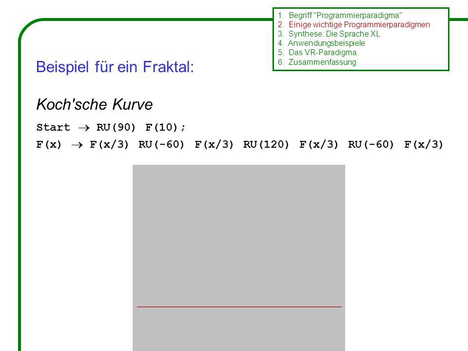 Beispiel für ein Fraktal: Koch sche Kurve Start RU(90) F(10); F(x) F(x/3) RU(-60) F(x/3) RU(120) F(x/3) RU(-60) F(x/3) 1.