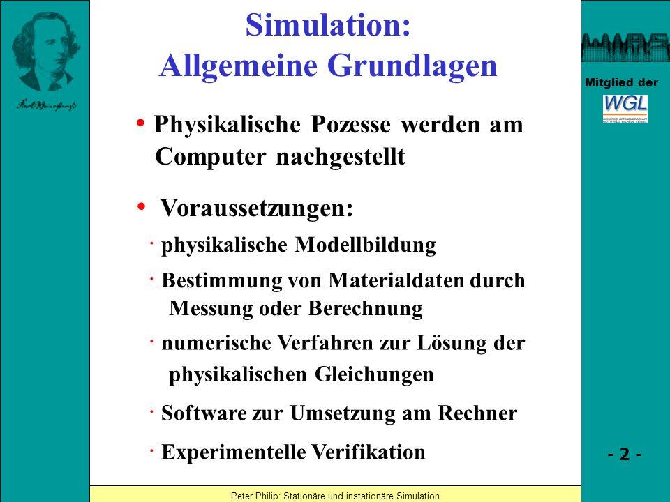 Simulation des Temperaturfeldes Peter Philip: Stationäre und instationäre Simulation - 23 - Mitglied der Übergang Gas/Festkörper: Graphit- tiegel Hohlraum Modellbildung: Wärmestrahlung in Hohlräumen (Festkörper undurchsichtig) SiC Ein- kristall- keim R: AbstrahlungJ: Einstrahlung E: emittierte Strahlung : Emissivität