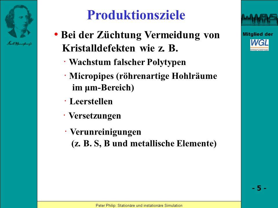 Simulation des Temperaturfeldes Peter Philip: Stationäre und instationäre Simulation - 26 - Mitglied der Voraussetzungen: Sinusförmiger Wechselstrom, Zylindersymmetrie Modellbildung: Induktionsheizung SiC-Pulver SiC Ein- kristall- keim Gasgemisch Graphit- tiegel Induktions- spule · induzierte Wärmequellen: