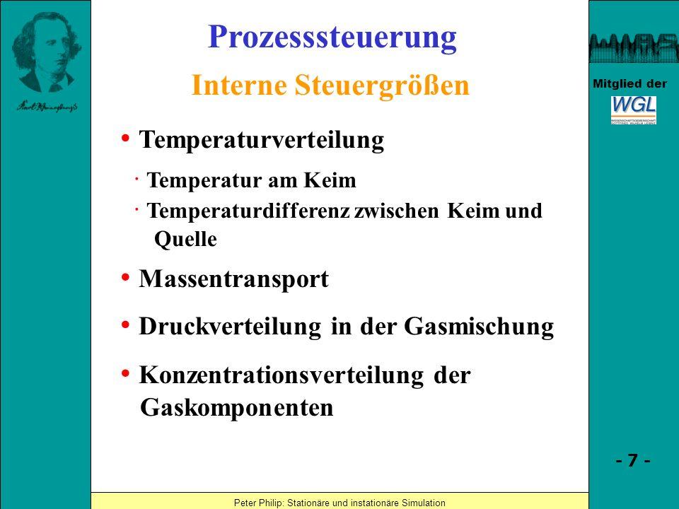 Simulation des Temperaturfeldes Peter Philip: Stationäre und instationäre Simulation - 28 - Mitglied der · Messung benötigter Daten (z.