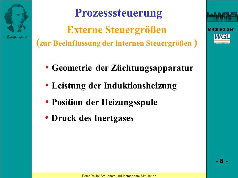 Peter Philip: Stationäre und instationäre Simulation - 19 - Mitglied der Qusistationäre Simulation Beispiel: Quasistationäre Wärmeleitung