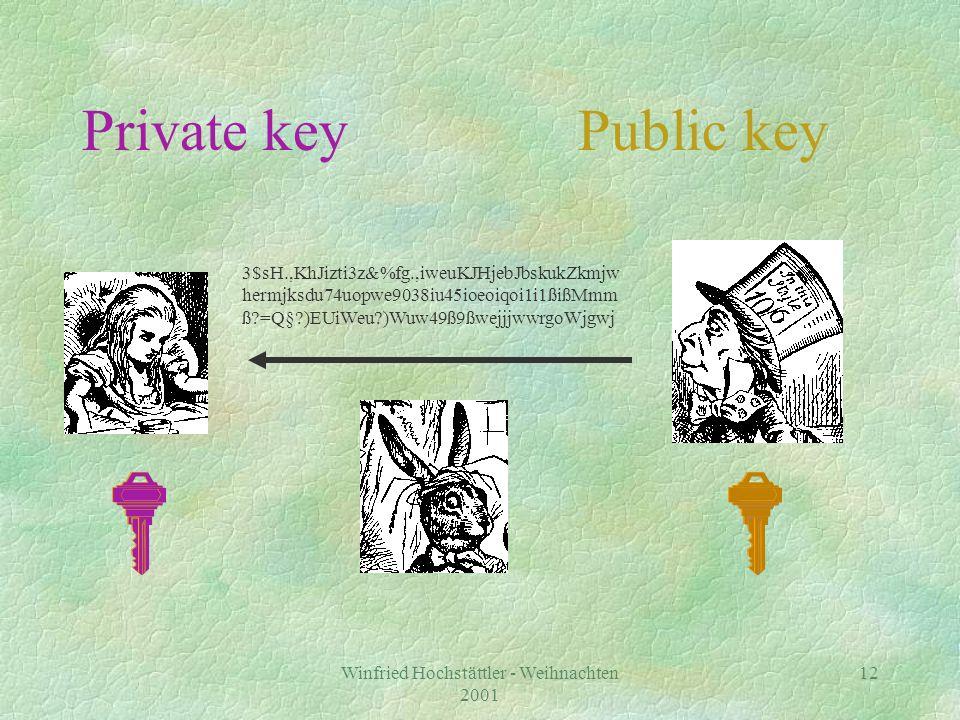 Winfried Hochstättler - Weihnachten 2001 13 Beispiel eines public key systems: Perfekte Codes (privater Schlüssel)