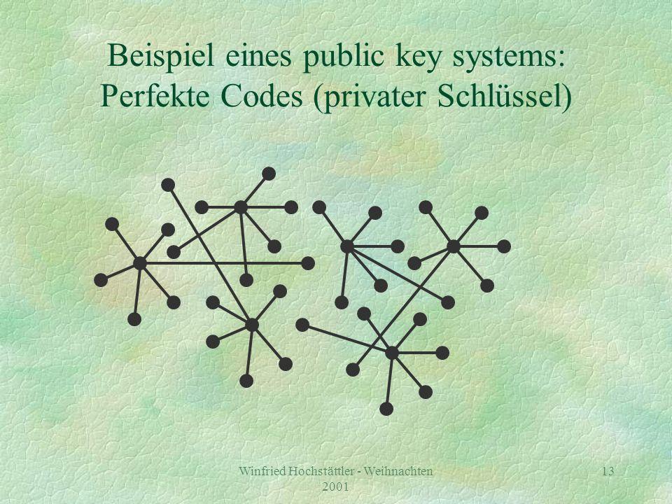 Winfried Hochstättler - Weihnachten 2001 14 Perfekte Codes (öffentlicher Schlüssel)
