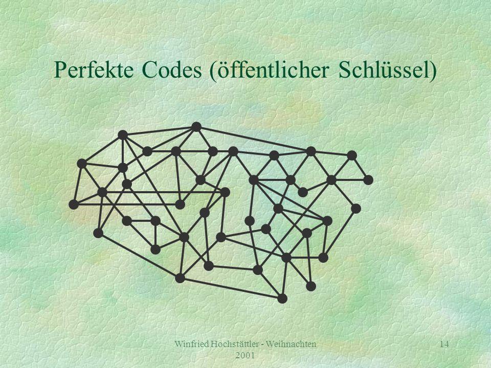 Winfried Hochstättler - Weihnachten 2001 15 Perfekte Codes (1-Bit kodiert)