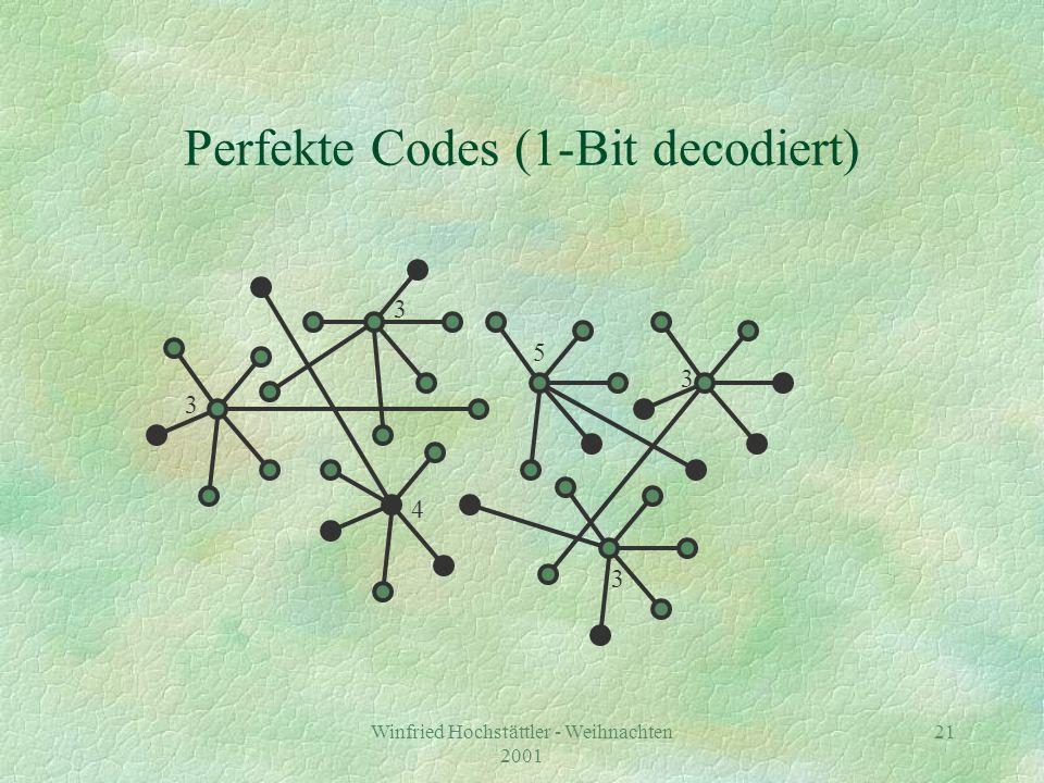 Winfried Hochstättler - Weihnachten 2001 22 Nachteil perfekte Codes §Perfekte Codes Kryptosystem ist unsicher.