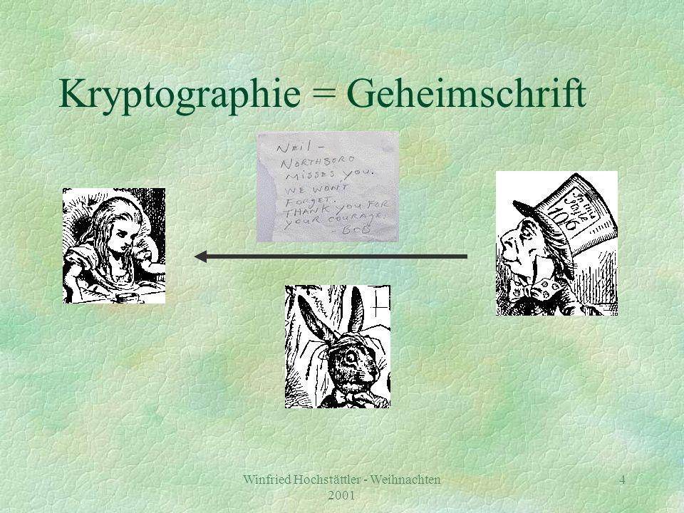 Winfried Hochstättler - Weihnachten 2001 5 Anwendungen der Kryptographie §PIN-Code §elektronische Unterschriften §E-Commerce §PGP