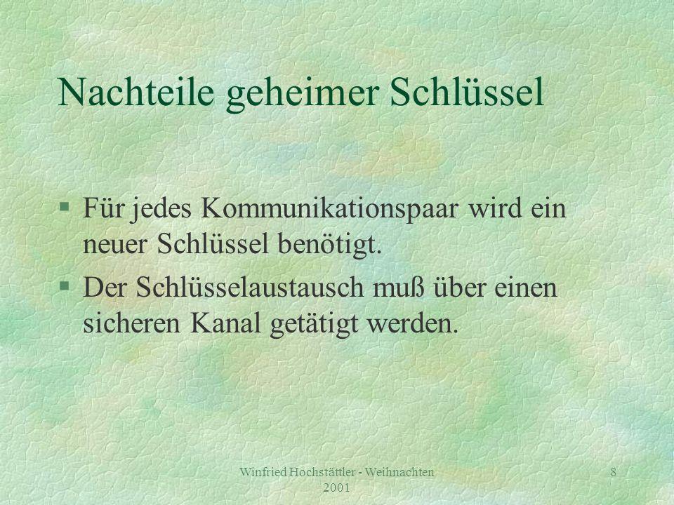 Winfried Hochstättler - Weihnachten 2001 9 Schlüsselaustauschprotokoll nach Diffie und Hellmann §Wir rechnen modulo p prim zur Basis g.