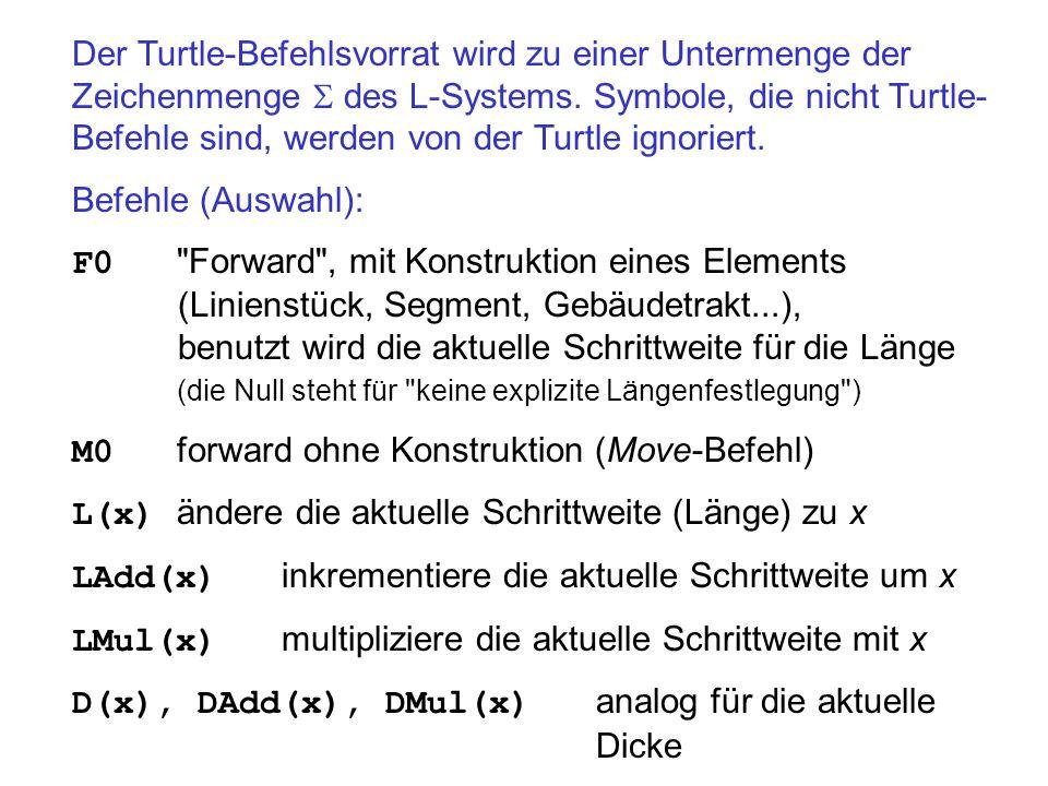 Der Turtle-Befehlsvorrat wird zu einer Untermenge der Zeichenmenge des L-Systems. Symbole, die nicht Turtle- Befehle sind, werden von der Turtle ignor