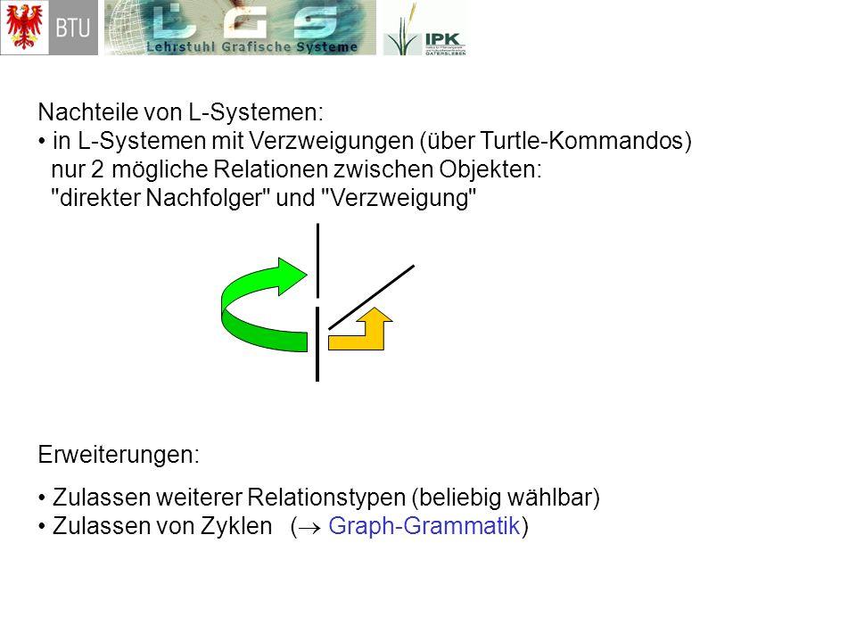 Nachteile von L-Systemen: in L-Systemen mit Verzweigungen (über Turtle-Kommandos) nur 2 mögliche Relationen zwischen Objekten: