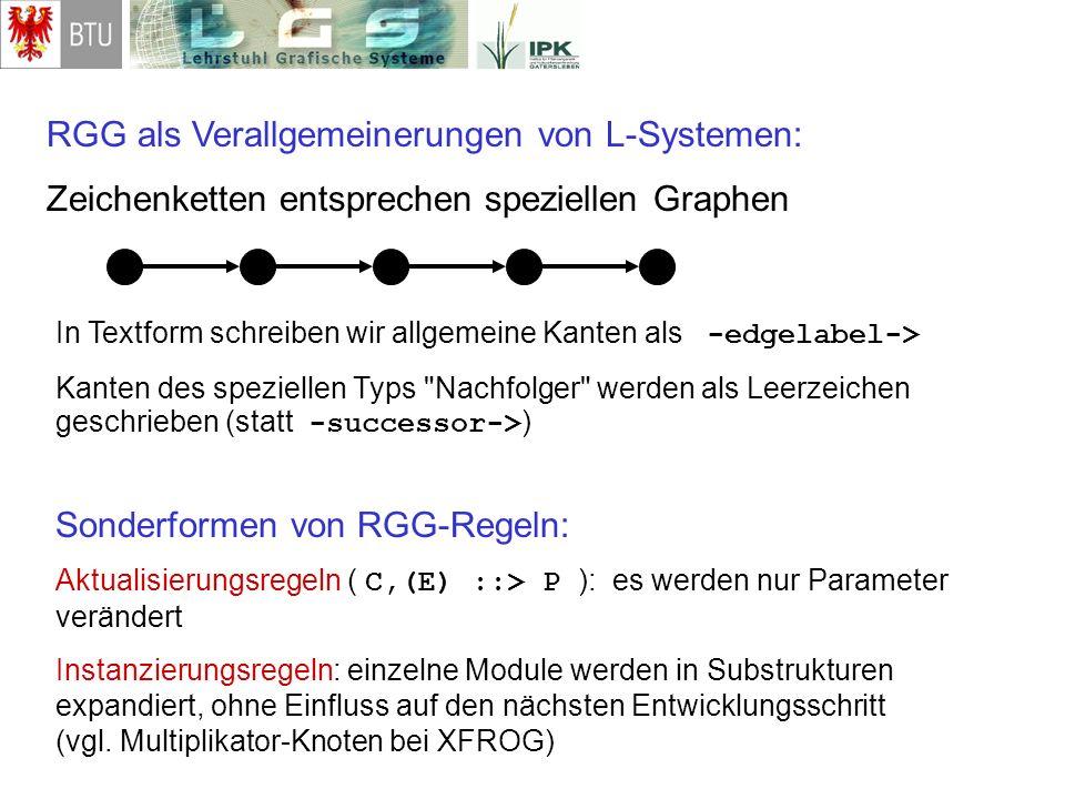 RGG als Verallgemeinerungen von L-Systemen: Zeichenketten entsprechen speziellen Graphen In Textform schreiben wir allgemeine Kanten als -edgelabel->