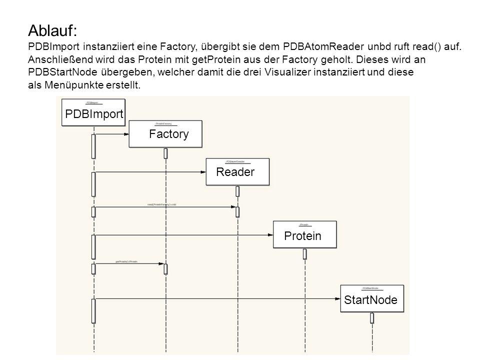 Ablauf: PDBImport instanziiert eine Factory, übergibt sie dem PDBAtomReader unbd ruft read() auf. Anschließend wird das Protein mit getProtein aus der