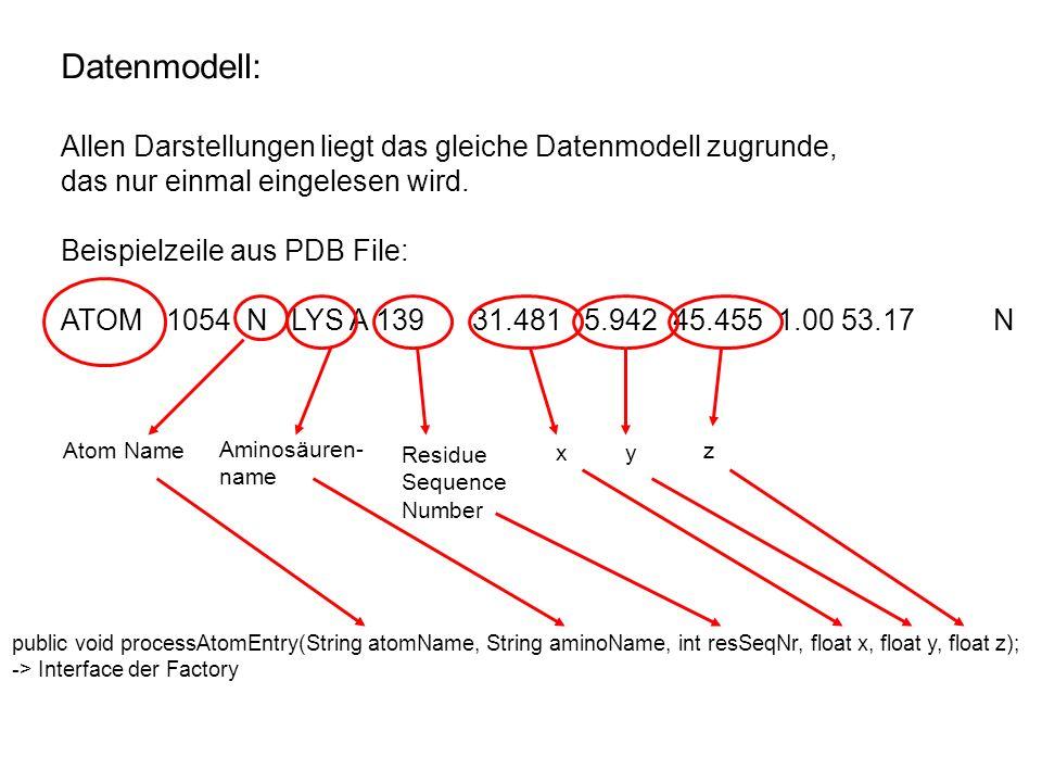 Datenmodell: Das Interface zum Datenmodell bietet deswegen folgende Methoden: int getNumberOfSequences() int getNumberOfAcids(int sequence) int getNumberOfAtoms(int sequence, int acid) java.lang.String getAcidName(int sequence, int acid) int getResSeqNr(int sequence, int acid) java.lang.String getAtomName(int sequence, int acid, int atom) float getXCoord(int sequence, int acid, int atom) float getYCoord(int sequence, int acid, int atom) float getZCoord(int sequence, int acid, int atom) java.lang.String getElement(int sequence, int acid, int atom)