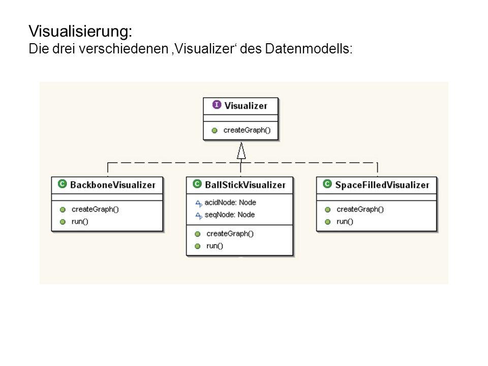 Visualisierung: Die drei verschiedenen Visualizer des Datenmodells: