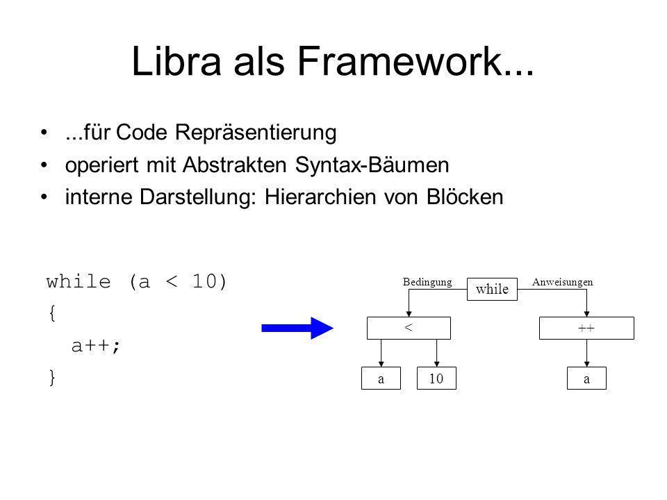 Libra als Forschung Suche nach bereits existierenden Ansätzen Idee existiert bereits seit 1970: syntax-gesteuerter Code Editor Bisher existierende Lösungen unpraktisch Idee aber dennoch richtig: Intentional Programming
