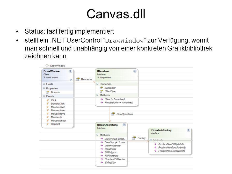 DrawWindow Eigenschaften gepuffert (double-buffering) verwendet intern wahlweise GDI oder GDI+ (Benutzung von OpenGL und DirectX später auch möglich: flexible Schnittstelle IRenderer ) erweiterbare Scrollbar auf Basis von Shapes Es fehlen noch die Funktionen zum Arbeiten mit Bitmaps.
