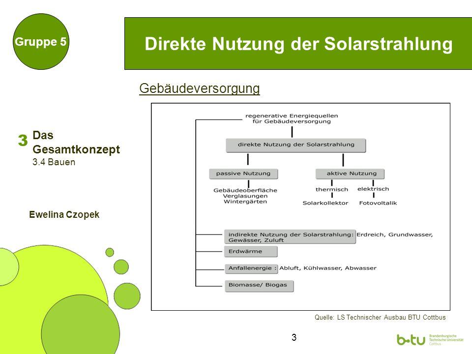 4 Direkte Nutzung der Solarstrahlung Gruppe 5 Gebäudeversorgung Quelle: LS Technischer Ausbau BTU Cottbus 3 3.4 Bauen Ewelina Czopek Das Gesamtkonzept