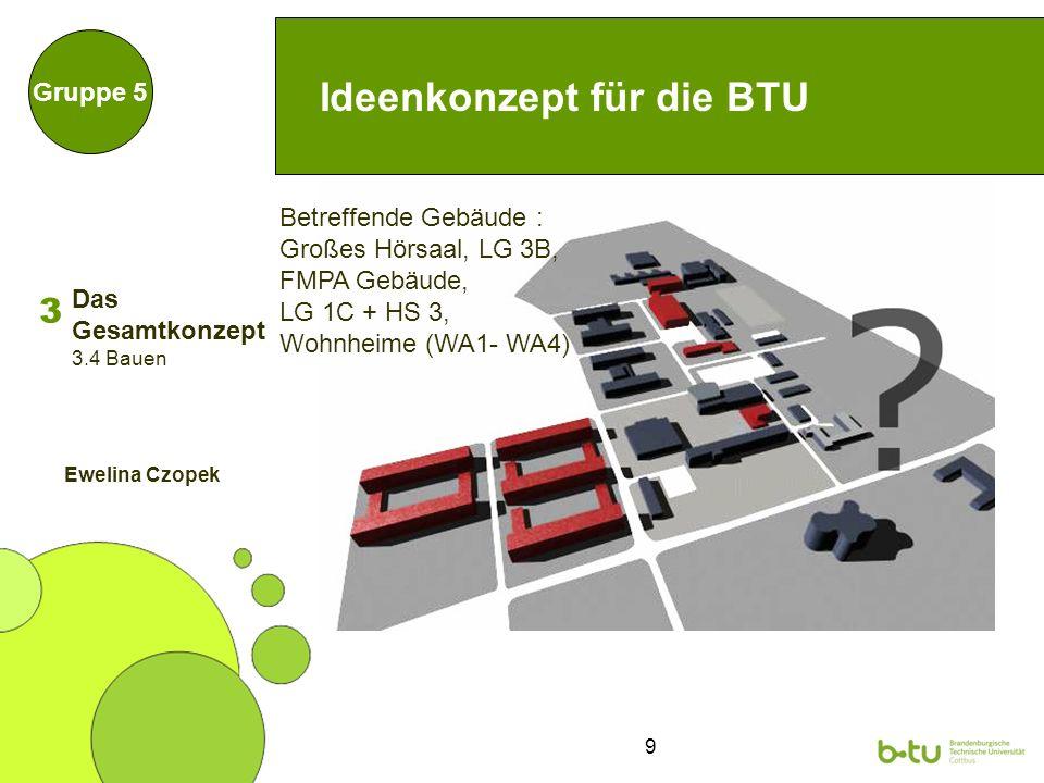 30 Gruppe 5 Umweltbericht 2005/2006 Intranet BTU Cottbus www.tu-cottbus.de Gremien und Privatpersonen: Dr.