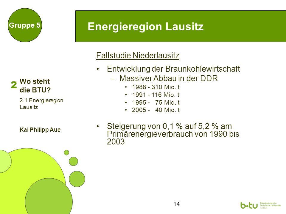 14 Energieregion Lausitz Fallstudie Niederlausitz Entwicklung der Braunkohlewirtschaft –Massiver Abbau in der DDR 1988 - 310 Mio. t 1991 - 116 Mio. t