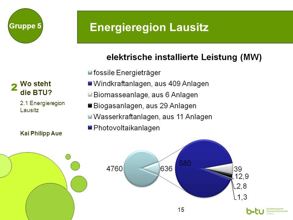 15 Energieregion Lausitz Gruppe 5 2 2.1 Energieregion Lausitz Kai Philipp Aue Wo steht die BTU?