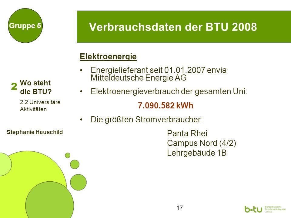 17 Verbrauchsdaten der BTU 2008 Elektroenergie Energielieferant seit 01.01.2007 envia Mitteldeutsche Energie AG Elektroenergieverbrauch der gesamten U