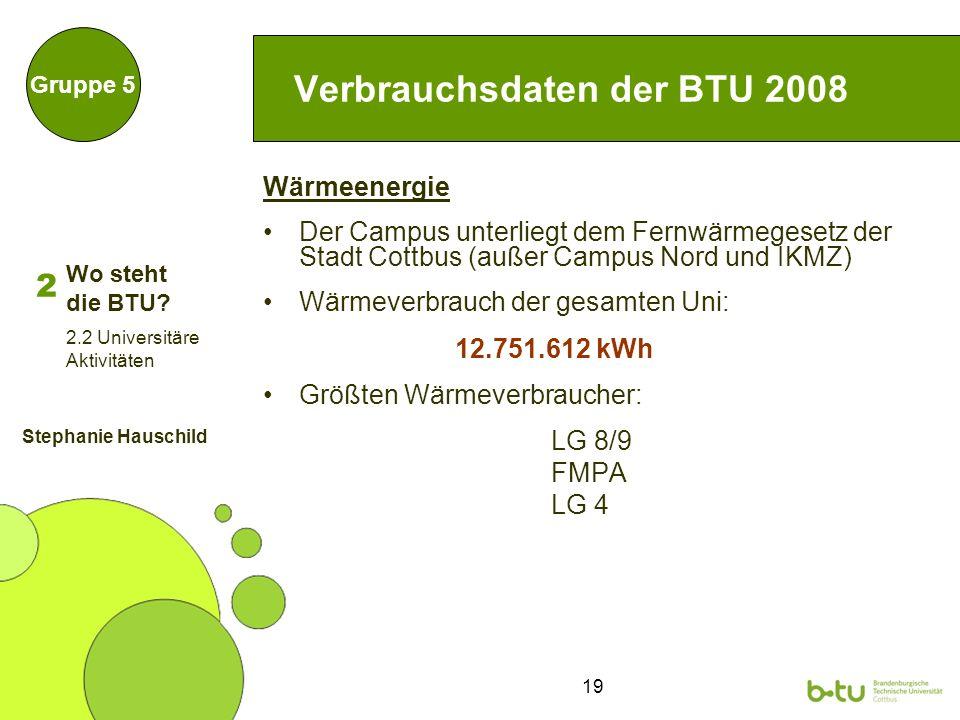19 Verbrauchsdaten der BTU 2008 Wärmeenergie Der Campus unterliegt dem Fernwärmegesetz der Stadt Cottbus (außer Campus Nord und IKMZ) Wärmeverbrauch d