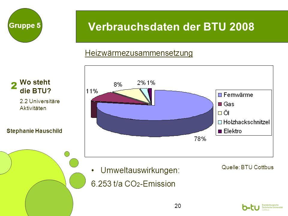20 Verbrauchsdaten der BTU 2008 Gruppe 5 Heizwärmezusammensetzung Quelle: BTU Cottbus 2 2.2 Universitäre Aktivitäten Umweltauswirkungen: 6.253 t/a CO
