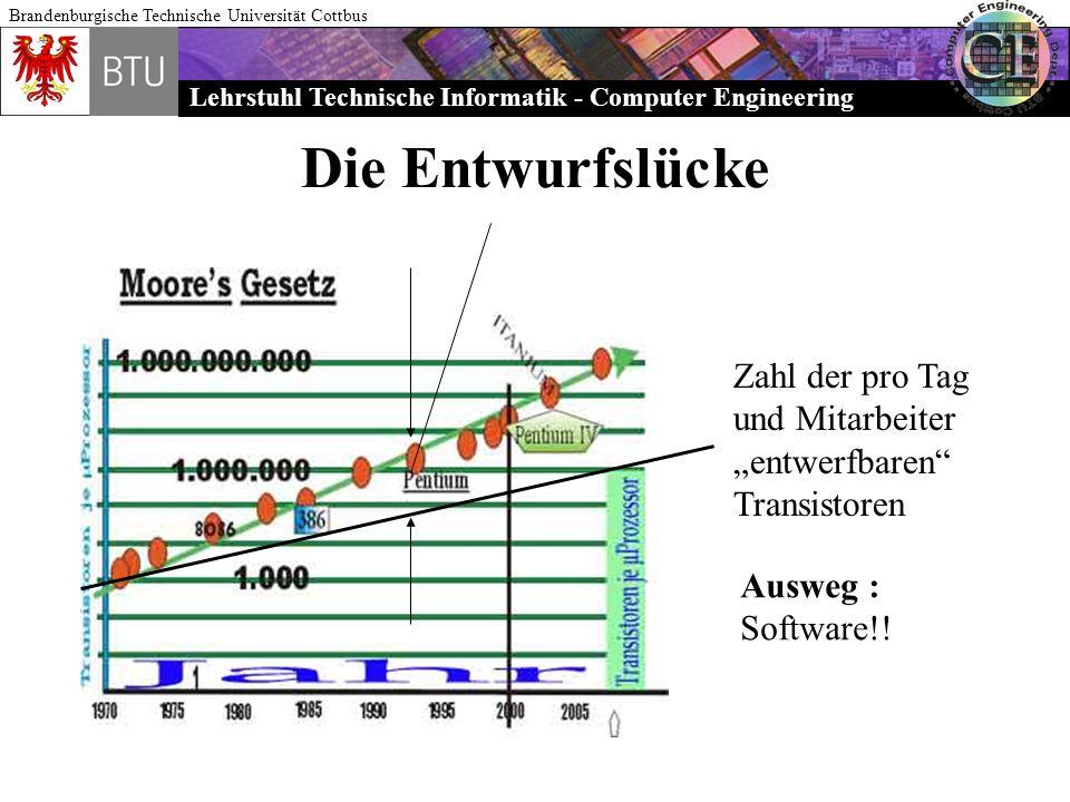 Lehrstuhl Technische Informatik - Computer Engineering Brandenburgische Technische Universität Cottbus Die Entwurfslücke Zahl der pro Tag und Mitarbei
