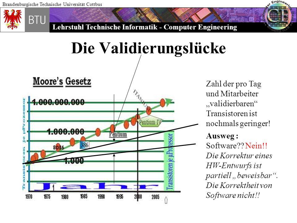 Lehrstuhl Technische Informatik - Computer Engineering Brandenburgische Technische Universität Cottbus Die Validierungslücke Zahl der pro Tag und Mita