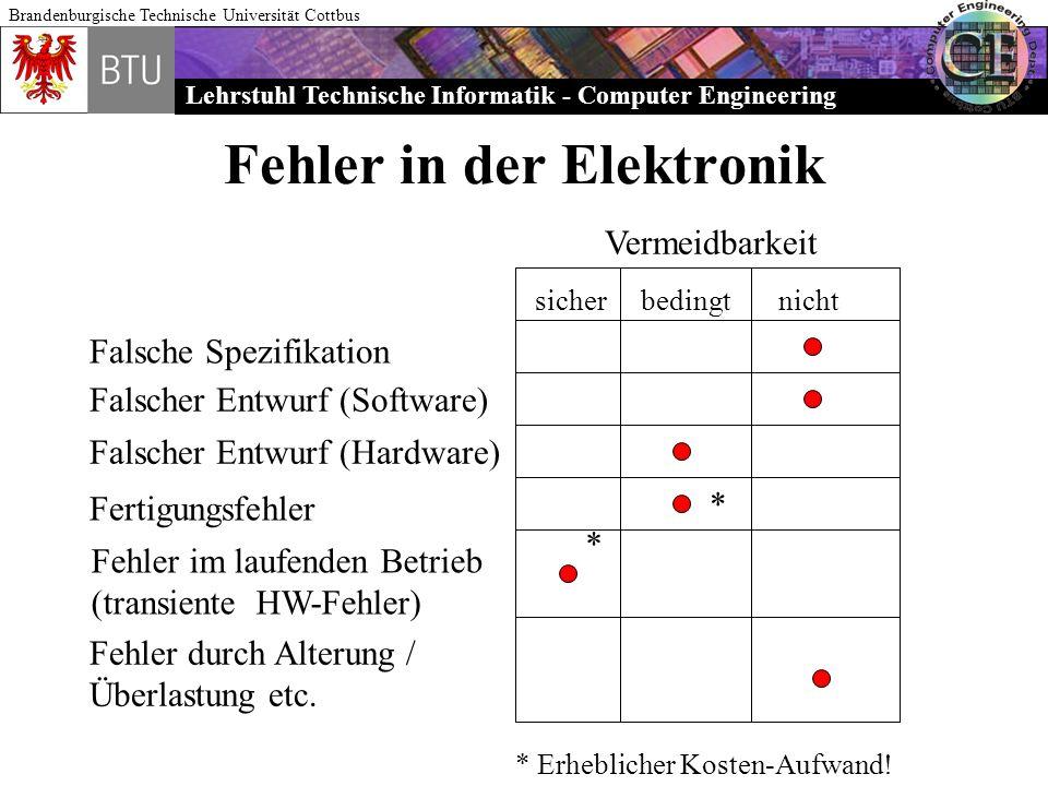 Lehrstuhl Technische Informatik - Computer Engineering Brandenburgische Technische Universität Cottbus Fehler in der Elektronik Falsche Spezifikation