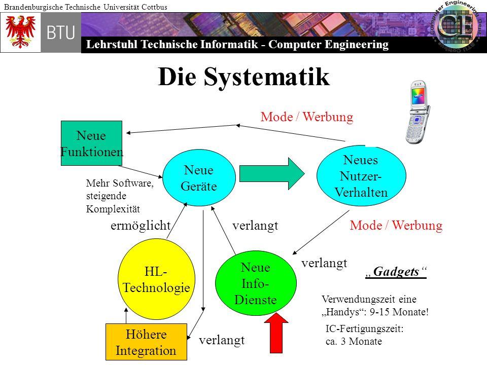 Lehrstuhl Technische Informatik - Computer Engineering Brandenburgische Technische Universität Cottbus Die Systematik HL- Technologie Neue Geräte Neue